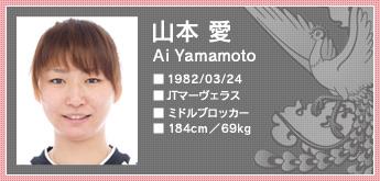 バレーボール 全日本女子 山本愛 ワールドグランプリ 2011