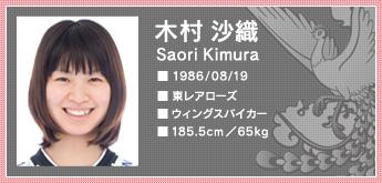 バレーボール 全日本女子 木村沙織ワールドグランプリ 2011